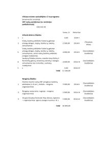 2014-02-03  Mūsų / VBT pasiūlymas - patikslintas